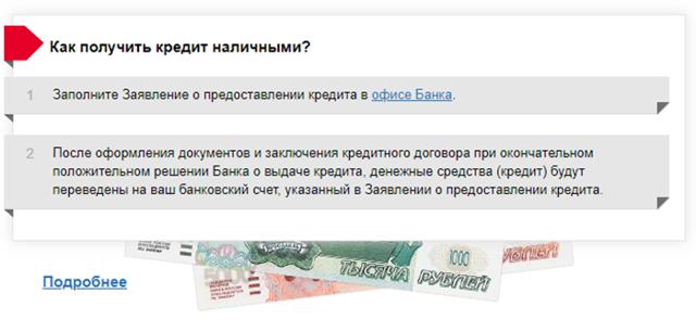 Кредиты наличными в банке Русфинанс: как взять и каковы условия?