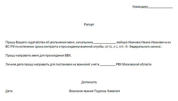 Образец рапорта на увольнение по собственному желанию из ВС РФ