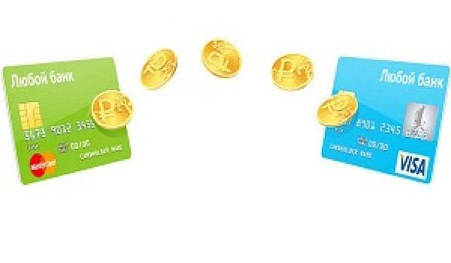 Образец заявления о перечислении заработной платы на банковскую карту