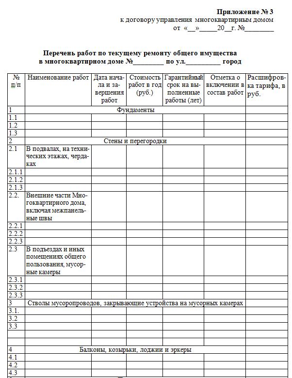 Образец жалобы в Жилинспекцию на управляющую компанию
