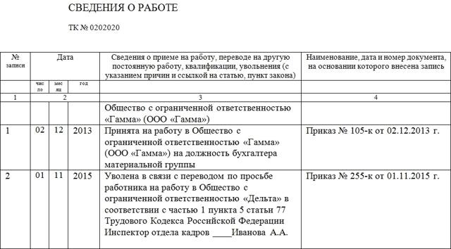 Увольнение в порядке перевода в другую организацию