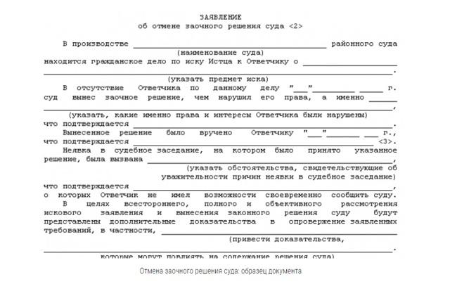 Заявление об отмене заочного решения суда, вступившего в законную силу