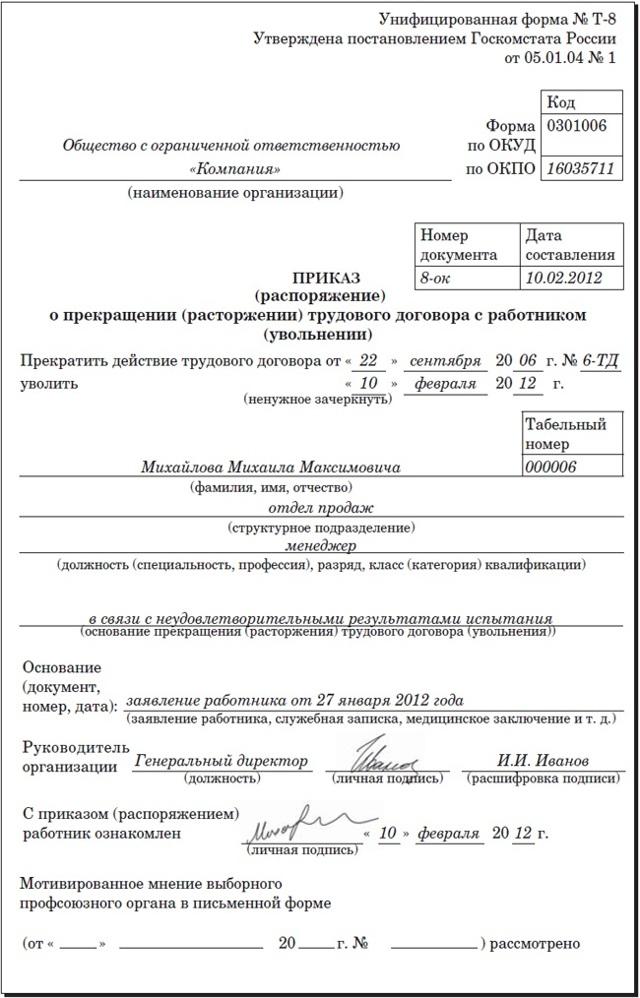 Увольнение на испытательном сроке по инициативе работодателя