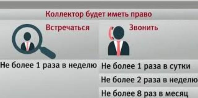 Компания Деньга: коллекторы, банк, коллекторское агентство