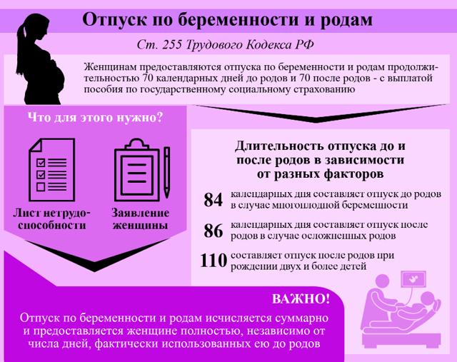 Образец заявления на отпуск по беременности и родам в 2020 году