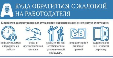 Образец коллективной жалобы в Трудовую инспекцию на работодателя