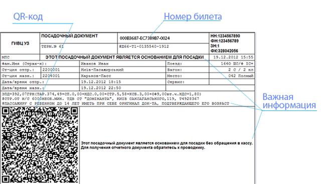Как поменять электронный билет РЖД на другую дату, место или обычный билет?