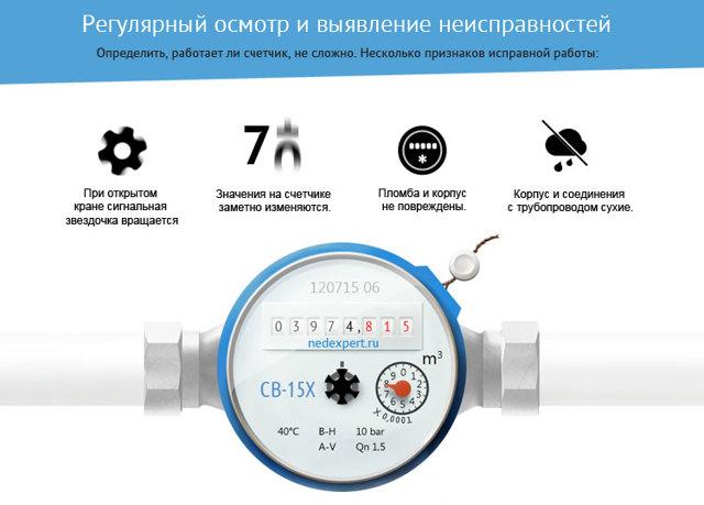 Счетчики воды: сроки работы и поверки - закон 2020
