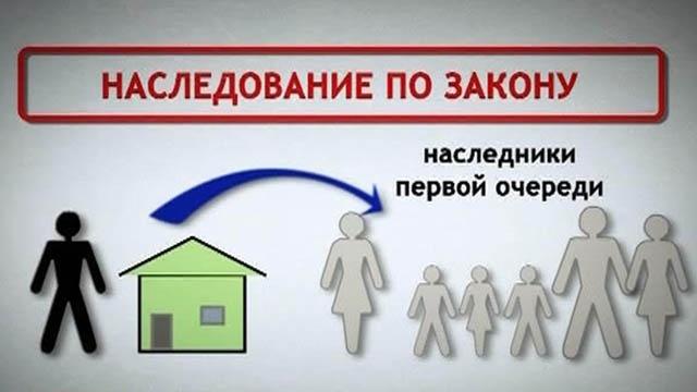 Кому переходит квартира после смерти матери?