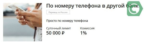 Налог на переводы с карты на карту 2020 в России