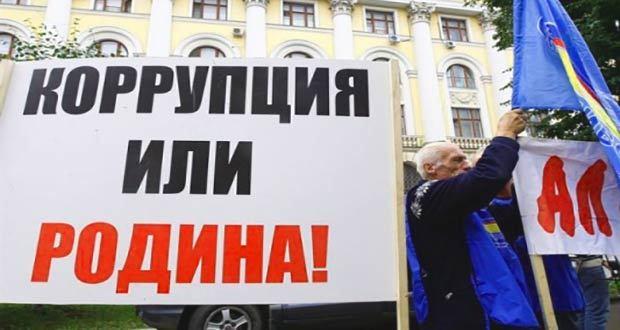 Новый закон о коррупции 2020: изменения, дополнения, статистика
