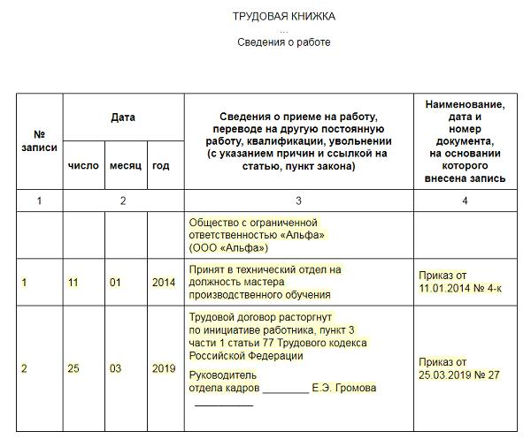 Уволить по собственному желанию: запись в трудовой книжке (образец 2020)