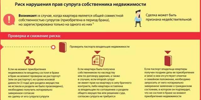 Пакет документов для продажи квартиры в 2020 году