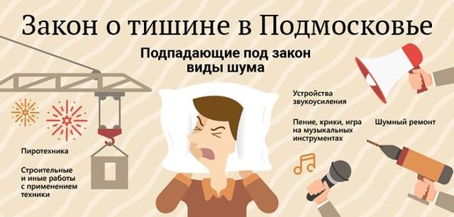Закон о тишине в многоквартирном доме в 2020 году в РФ