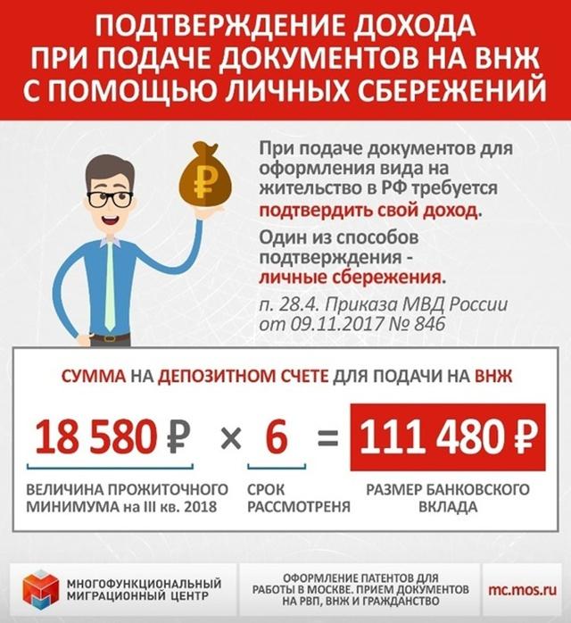 Перечень документов для получения вида на жительство в России