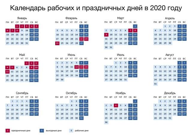 В 2020 году у каждого будет два отпуска по 28 дней