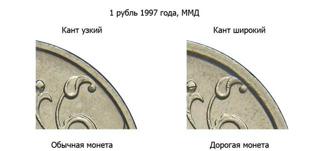 Какие монеты можно продать дорого: как определить стоимость?
